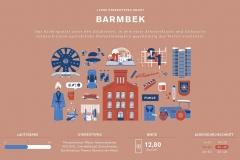 170824_PR_Brettchen_Barmbek